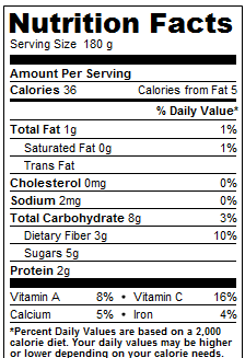 squash nutrition information - cooked