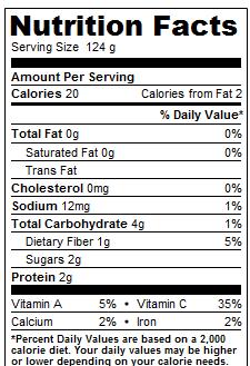 squash nutrition information